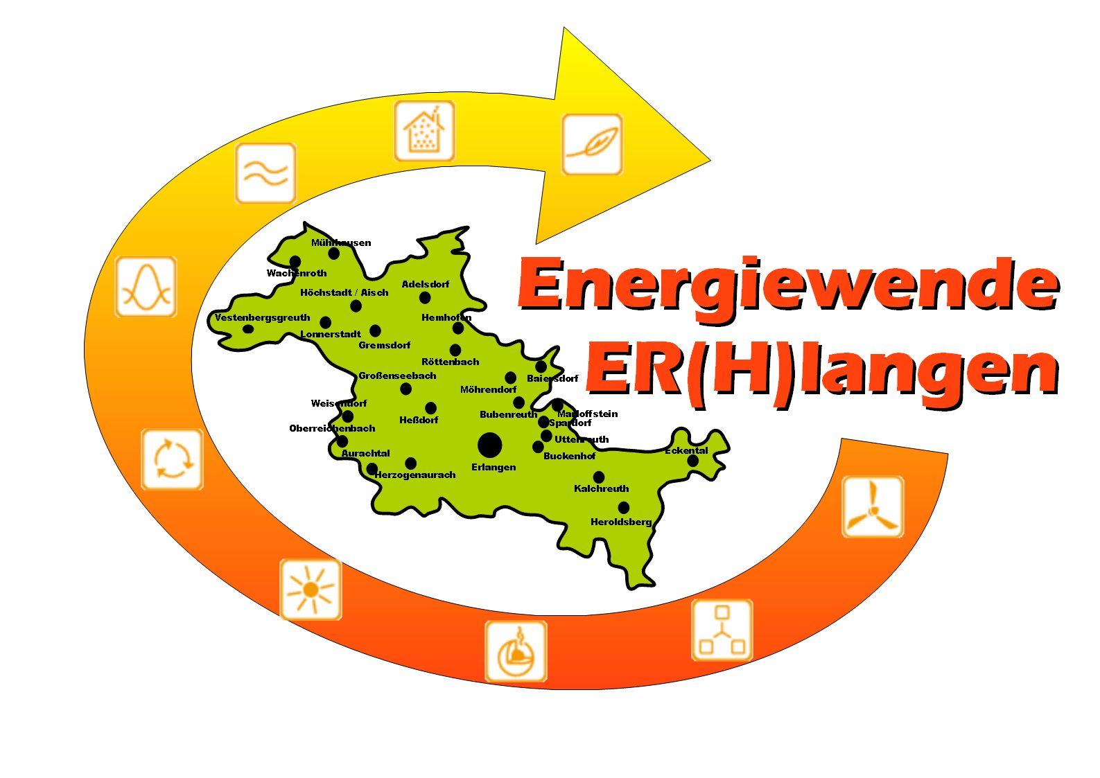 Logo_EWERH_neu